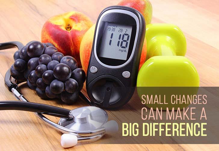 Diabetes-Day