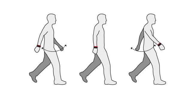 Hand swing motion