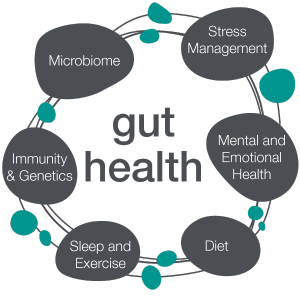 TBC-gut-health-circle-3