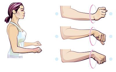 Wrist-Mobilizer