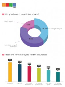 healthinsurance-graph