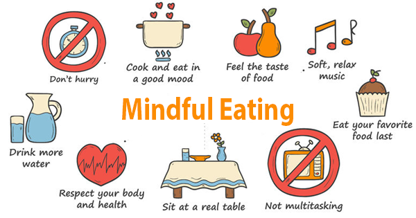 mindful-eating