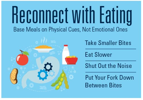 mindful eating-connect