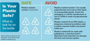 plastics in food