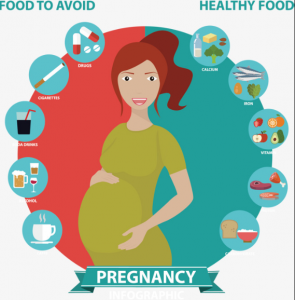 safe pregnancy 1